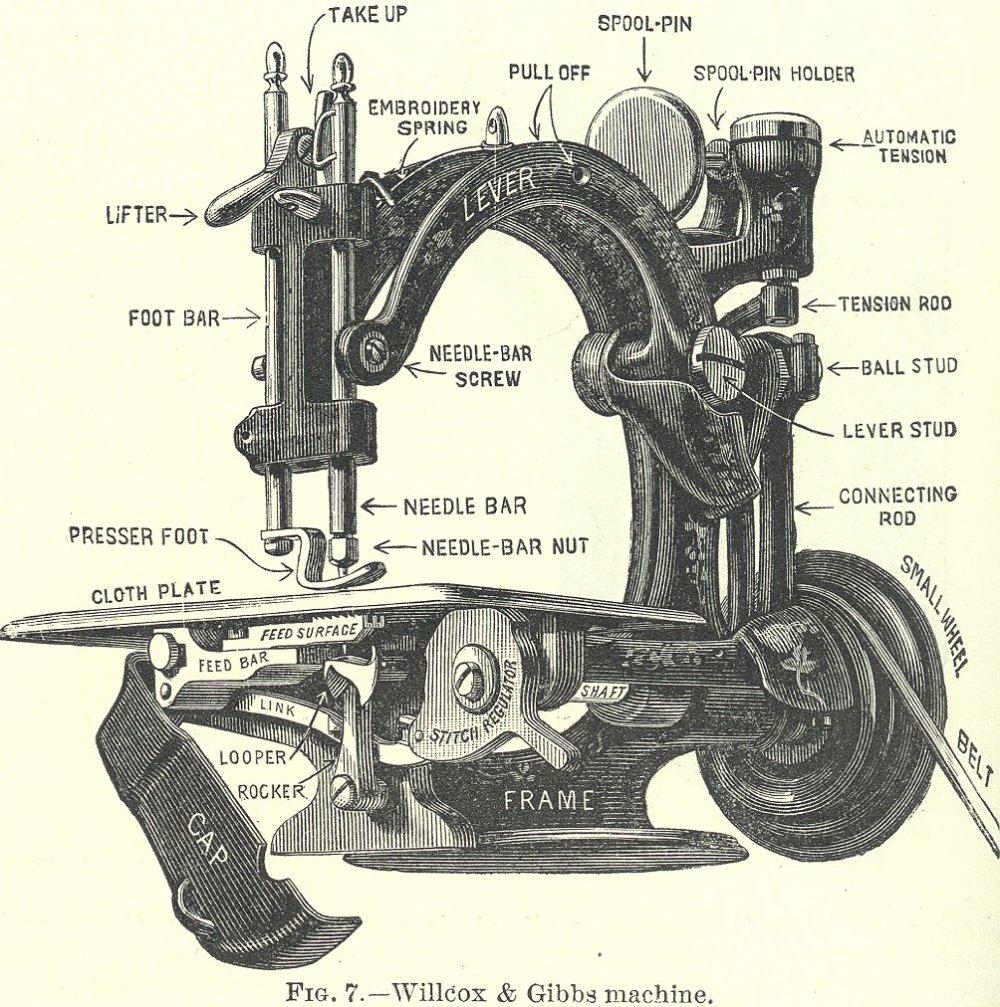 Antigua máquina de coser.