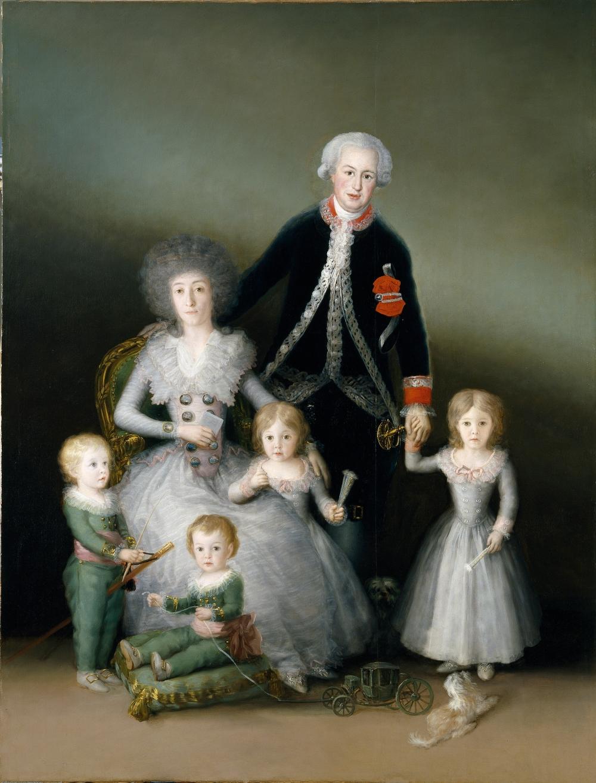 Francisco de Goya. Los duques de Osuna y sus hijos. Hacia 1787-1788. Museo del Prado.