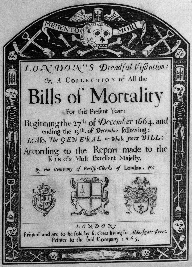 Análisis estadístico de la mortalidad por la peste en Londres de 1665. Wellicome Library.