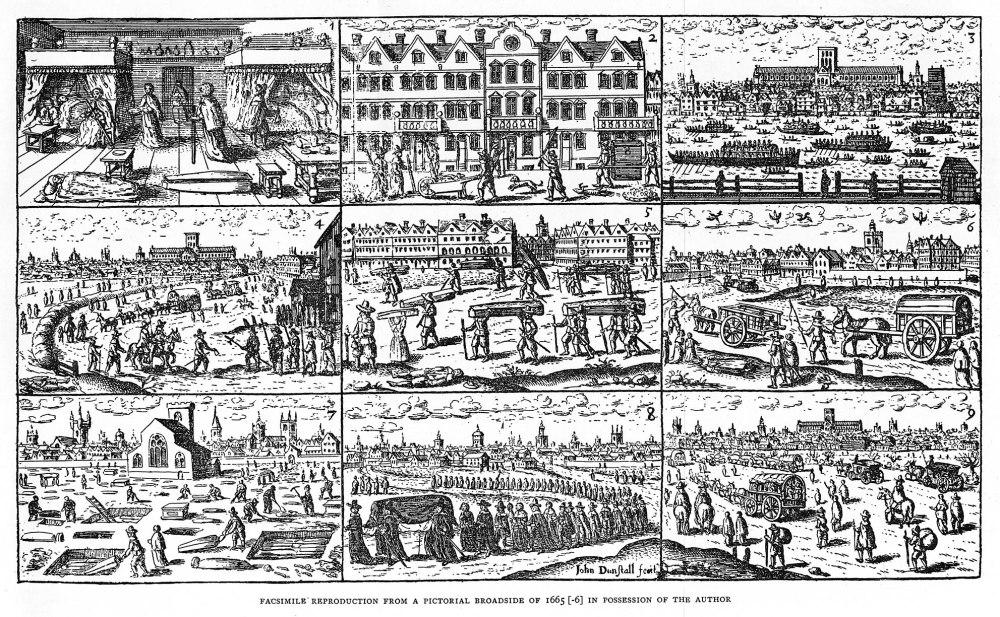 Escenas en Londres durante la plaga de 1665. Reproducción facsímil. 1665-1666. Wellicome Library.